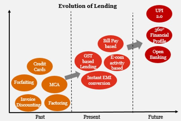 Converging Lines: At the Intersection Of Payments And