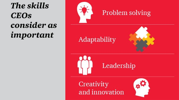 The skills CEOs consider as important