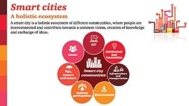 Discussion - Statistics Solutions
