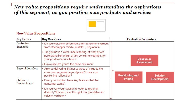 New value propositions